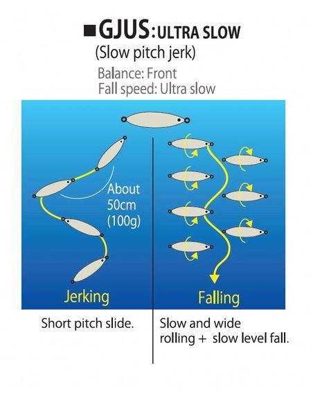 Джигове Owner - Gekito Jig Ultra Slow GJUS 120 ГР. - Owner - Джигове и пилкери за морски риболов - 2