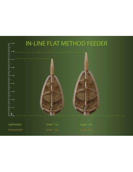 Фидер хранилка Drennan - In-Line Flat Method Small - Drennan - Фидер хранилки - 3